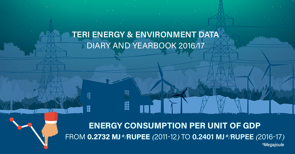 Energy intensity and India