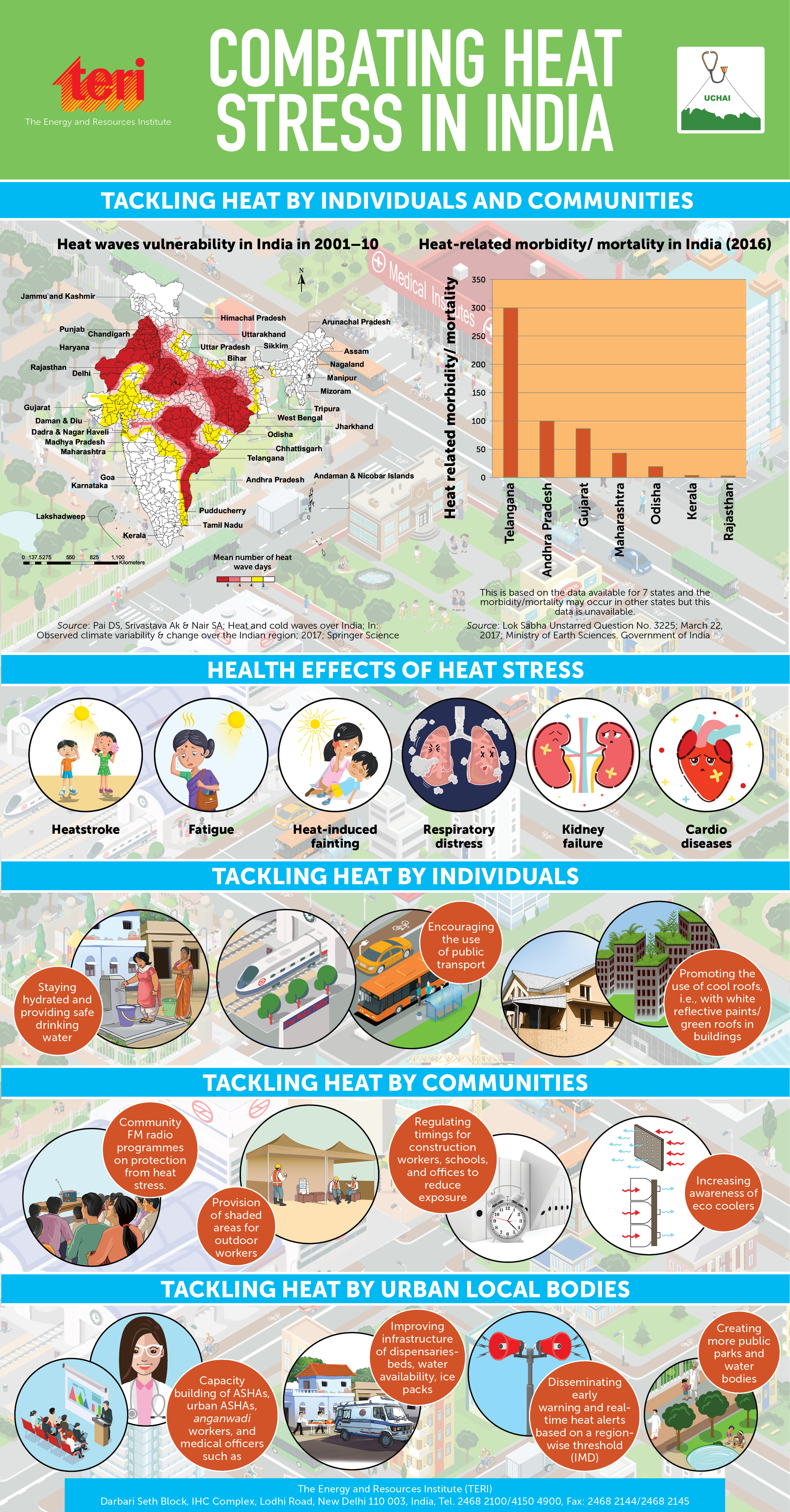 Understanding the health impacts of heat stress in India