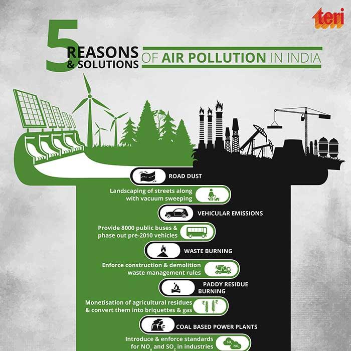 green gass burning solutions